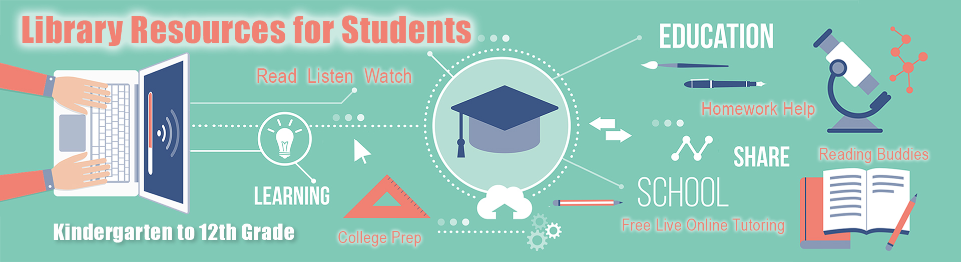 Student Resources 1-5-21 banner